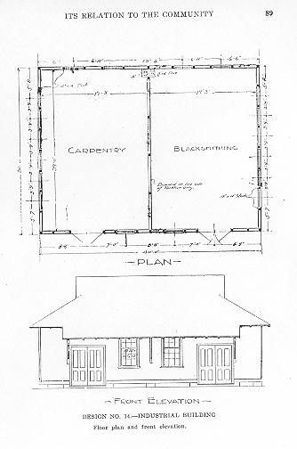 Tuskegee Plan: Industrial Bld.